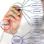 Which is better: Secured or Unsecured Loans?